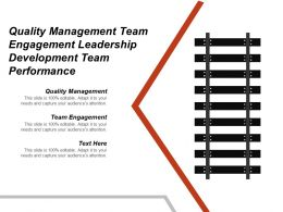Quality Management Team Engagement Leadership Development Team Performance