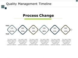 Quality Management Timeline Process Ppt Powerpoint Presentation Icon Infographics