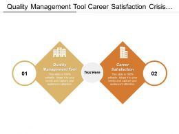 Quality Management Tool Career Satisfaction Crisis Communication Plan