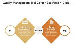 quality_management_tool_career_satisfaction_crisis_communication_plan_Slide01