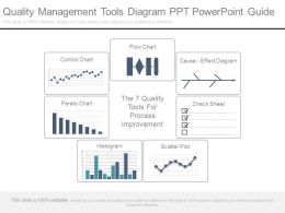 quality_management_tools_diagram_ppt_powerpoint_guide_Slide01