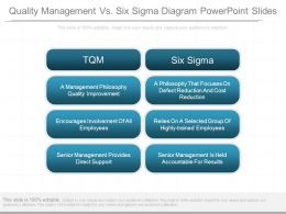 Quality Management Vs Six Sigma Diagram Powerpoint Slides
