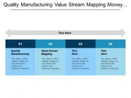 Quality Manufacturing Value Stream Mapping Money Management Money Management Cpb