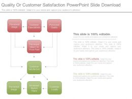 Quality Or Customer Satisfaction Powerpoint Slide Download