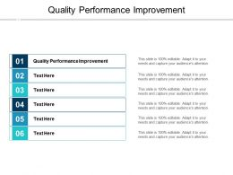 Quality Performance Improvement Ppt Powerpoint Presentation Professional Gallery Cpb