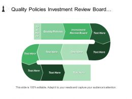 Quality Policies Investment Review Board Investment Control Critical Partners