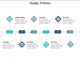 Quality Policies Ppt Powerpoint Presentation Inspiration Diagrams Cpb