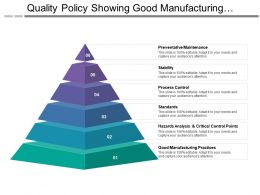 Quality Policy Showing Good Manufacturing Practices Standards And Process Control