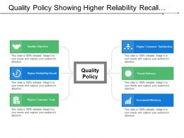 Quality Policy Showing Higher Reliability Recall And Quality Objective