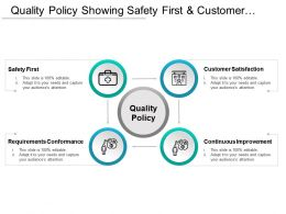 Quality Policy Showing Safety First And Customer Satisfaction