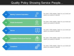 Quality Policy Showing Service People Development And Continual Improvement