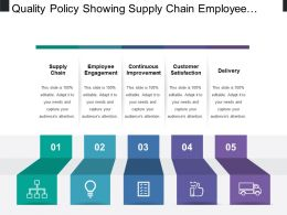 Quality Policy Showing Supply Chain Employee Engagement And Delivery