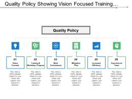 Quality Policy Showing Vision Focused Training And Workshop Program