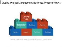 Quality Project Management Business Process Flow Chart Source Funds Cpb