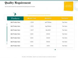 Quality Requirement Bid Evaluation Management Ppt Powerpoint Smartart