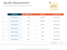 Quality Requirement Tender Management Ppt Clipart