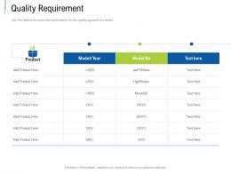Quality Requirement Tender Response Management Ppt Powerpoint Presentation Slides File Formats