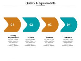 Quality Requirements Ppt Powerpoint Presentation Gallery Example Topics Cpb