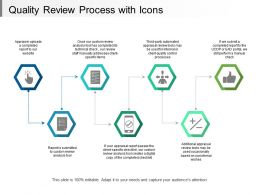 Quality Review Process With Icons