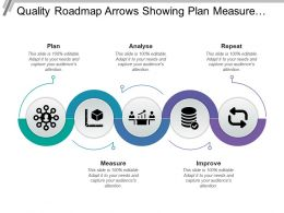 Quality Roadmap Arrows Showing Plan Measure Improve And Repeat