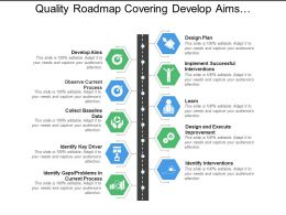Quality Roadmap Covering Develop Aims Design Plan Improvement