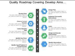quality_roadmap_covering_develop_aims_design_plan_improvement_Slide01