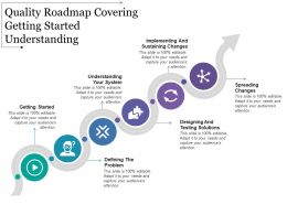 Quality Roadmap Covering Getting Started Understanding System Spreading