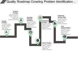 Quality Roadmap Covering Problem Identification Generate Potential Solutions