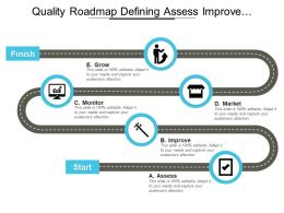 Quality Roadmap Defining Assess Improve Monitor And Market Grow