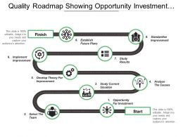 Quality Roadmap Showing Opportunity Investment Develop Theory Study Results