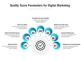 Quality Score Parameters For Digital Marketing