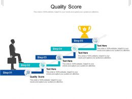 Quality Score Ppt Powerpoint Presentation Inspiration Infographics Cpb