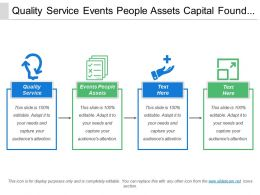 Quality Service Events People Assets Capital Found Expanding