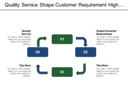 Quality Service Shape Customer Requirement High Performance Professional
