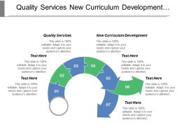 Quality Services New Curriculum Development Industry Cluster Innovation