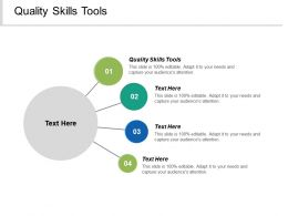 Quality Skills Tools Ppt Powerpoint Presentation Infographics Background Image Cpb