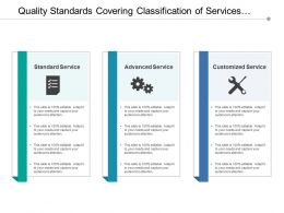 Quality Standards Covering Classification Of Services Measuring At Level Of Standard Advanced And Customized