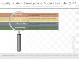 Quality Strategy Development Process Example Of Ppt