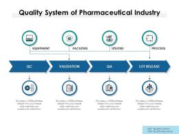 Quality System Of Pharmaceutical Industry