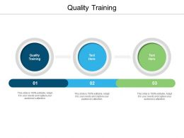 Quality Training Ppt Powerpoint Presentation Styles Design Ideas Cpb