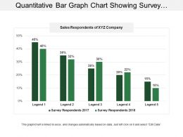 Quantitative Bar Graph Chart Showing Survey Respondents