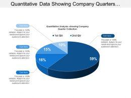 Quantitative Data Showing Company Quarters Collection