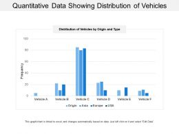 Quantitative Data Showing Distribution Of Vehicles