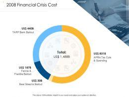 Quantitative Easing 2008 Financial Crisis Cost Spending Ppt Powerpoint Portfolio