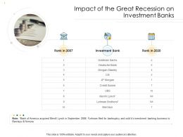 Quantitative Easing Impact Of The Great Recession On Investment Banks Business Ppt Example File