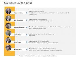 Quantitative Easing Key Figures Of The Crisis Secretary Ppt Example 2015