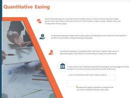 Quantitative Easing Ppt Powerpoint Presentation Inspiration Icon