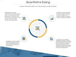 Quantitative Easing Quantitative Easing Unconventional Monetary Ppt Influencers