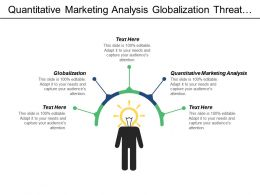 Quantitative Marketing Analysis Globalization Threat Management Business Opportunities Cpb