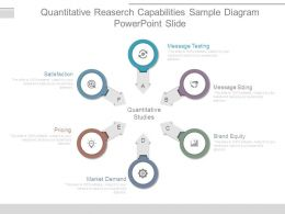 Quantitative Research Capabilities Sample Diagram Powerpoint Slide
